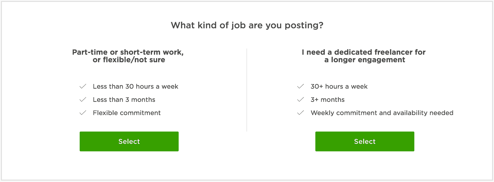 Posting a Job for Editors and Book Designers on Upwork Image