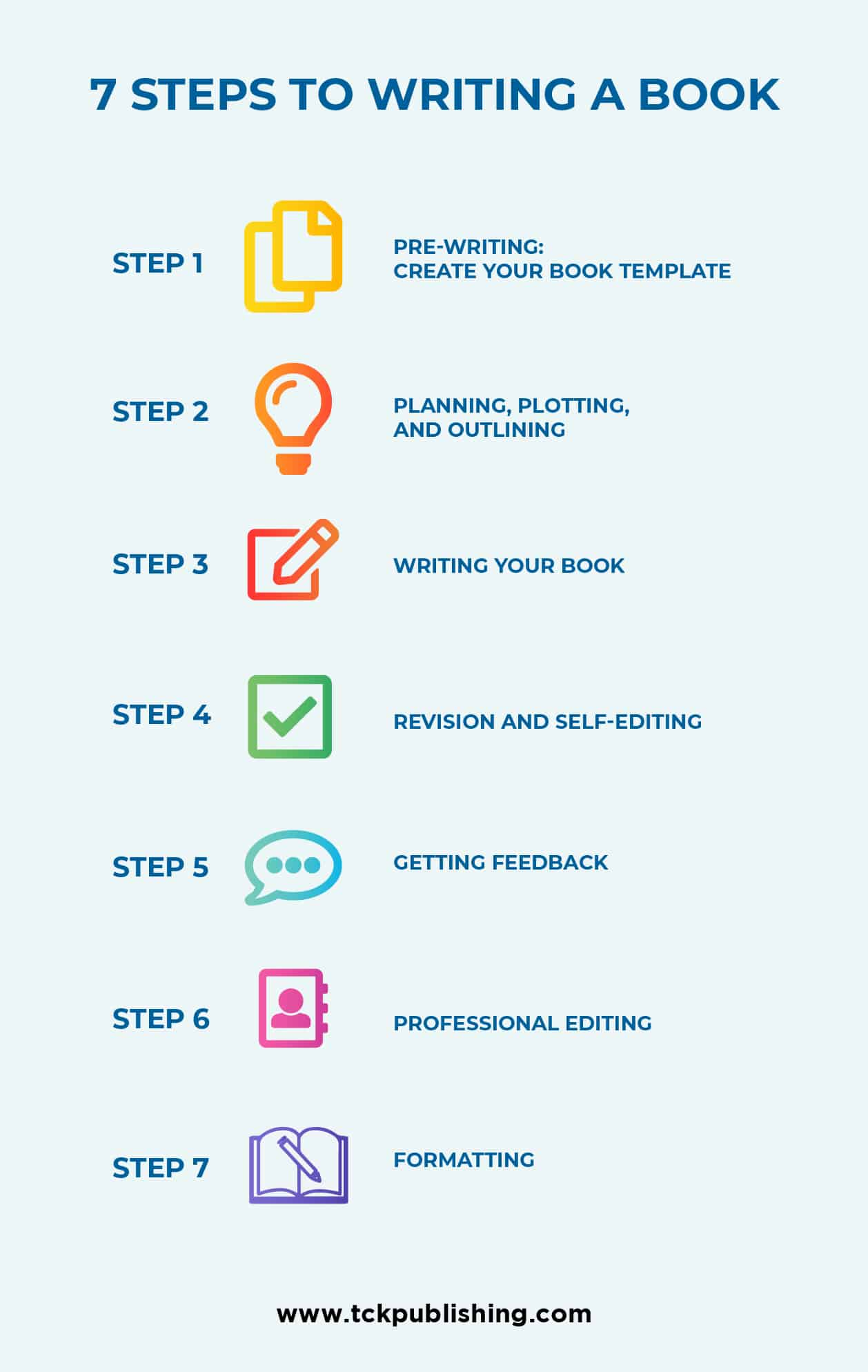 Steps To Apply Makeup For Beginners: 7 Steps To Writing A Book That's