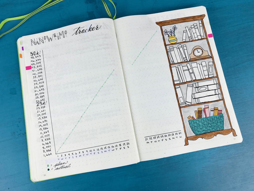 ways to use writer bullet journal