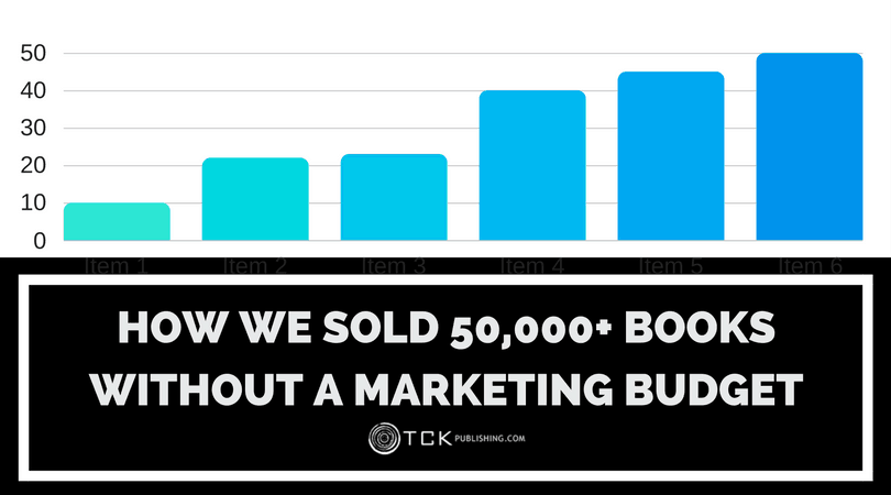 How We Sold 70,000+ Books without a Big Marketing Budget
