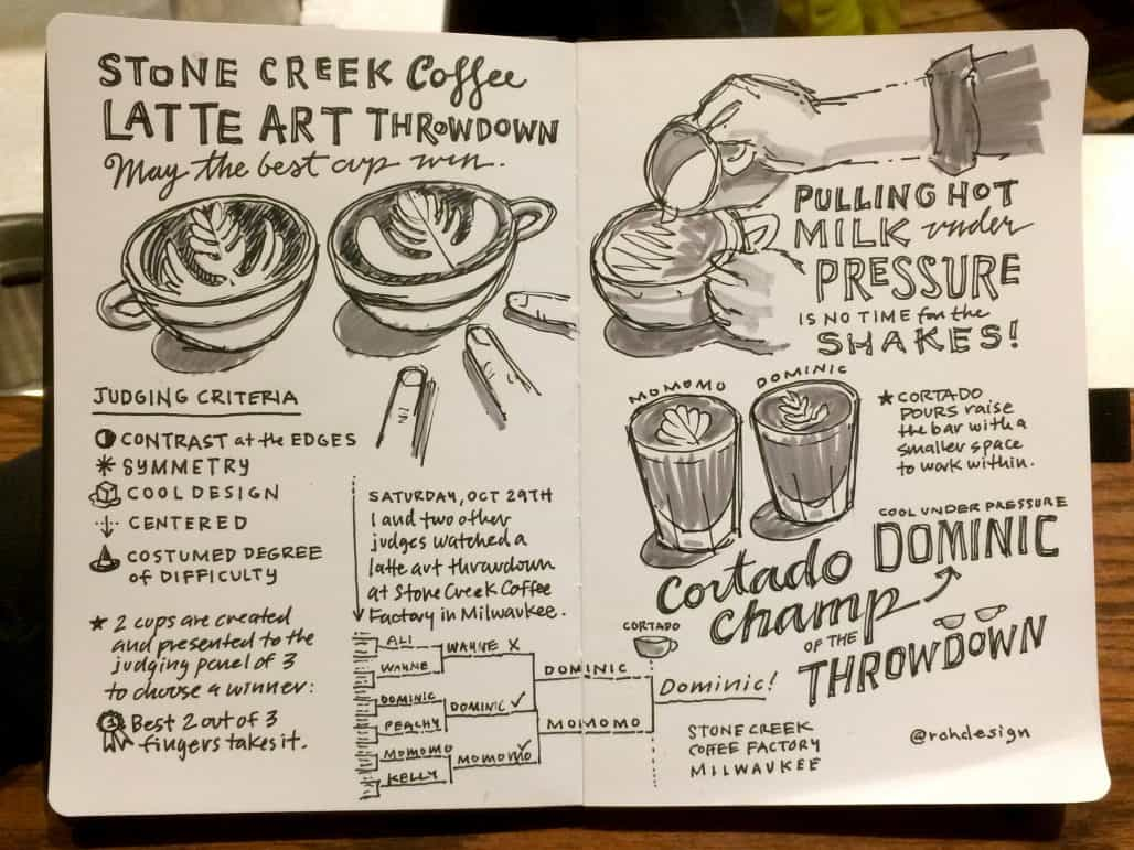 how to use sketchnoting