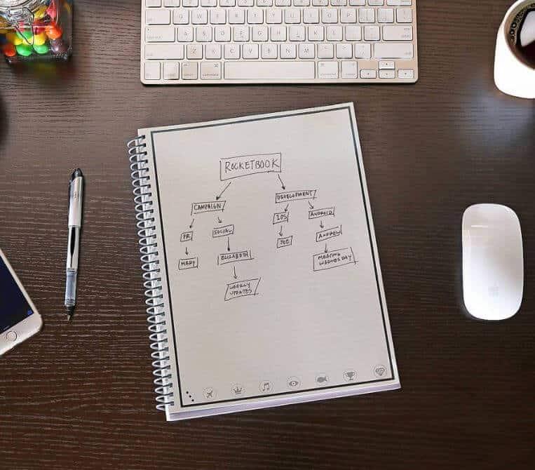 rocketbook connected smart notebook