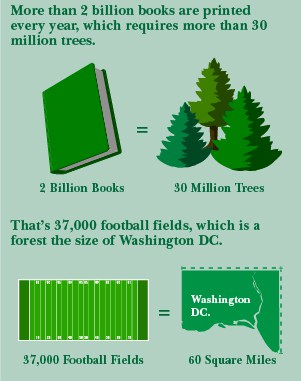 how many trees are used to make books every year