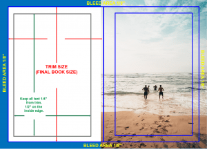 Bleed and trim size in book layout + image