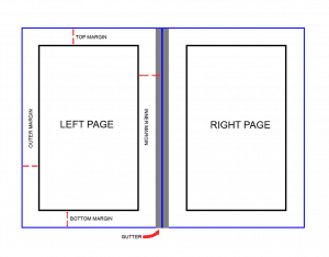 setting margins in book layout + image