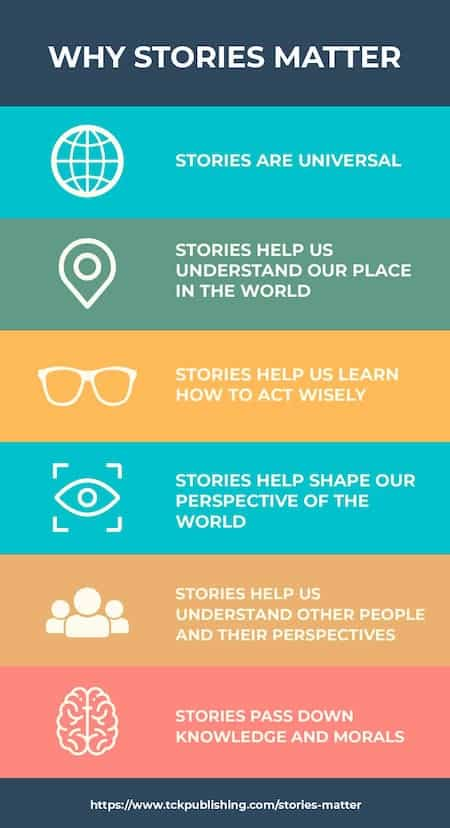 Why Stories Matter Infographic