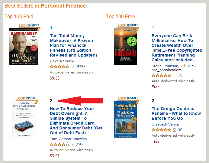 Best-selling Personal Finance Book on Kindle Image