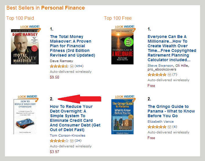 Best-selling Personal Finance Book on Kindle