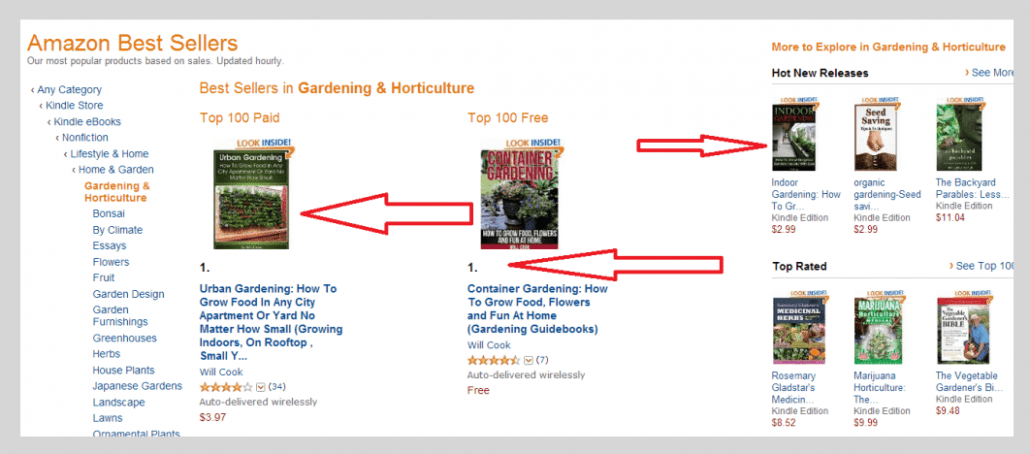 Bestselling Gardening Kindle Books