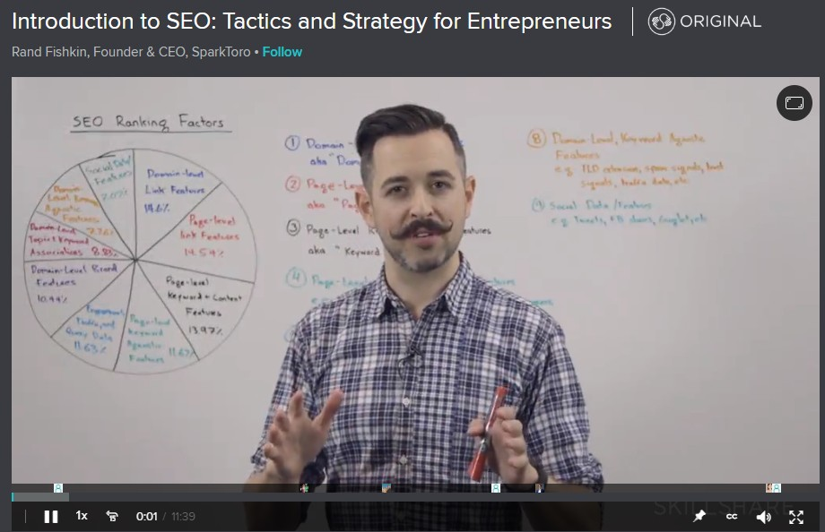 Introduction to SEO: Tactics and Strategy for Entrepreneurs Image