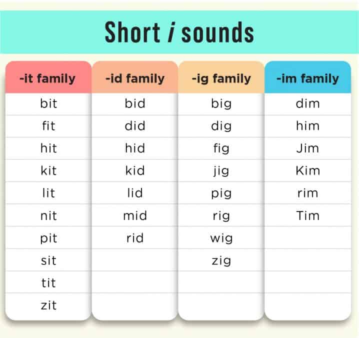 short i word families image